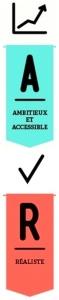 Accessible et réaliste