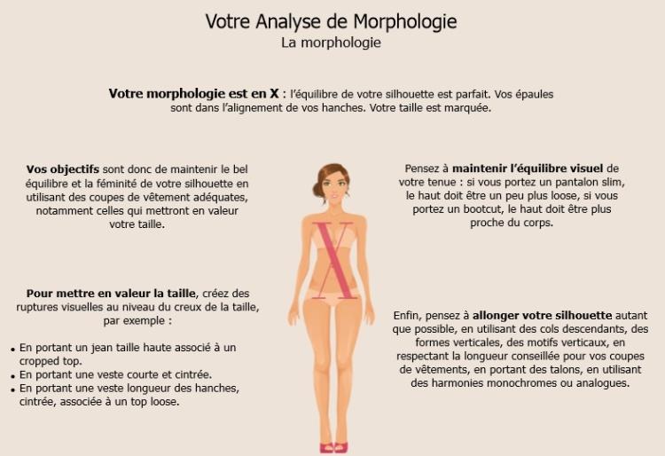 Test morphologie Plénitude conseil