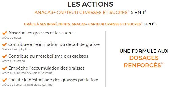 #ANACA 3 actions capteur graisse