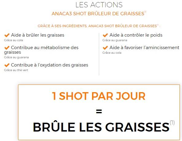 #ANACA3 actions shot graisse