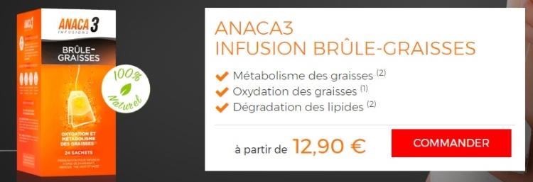 #TESTPRODUIT - Anaca 3 - Infusion brûle graisse