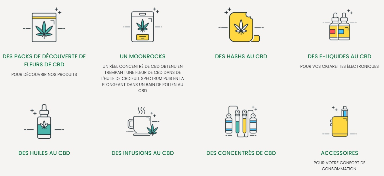 CBD HOUSE PARIS produits